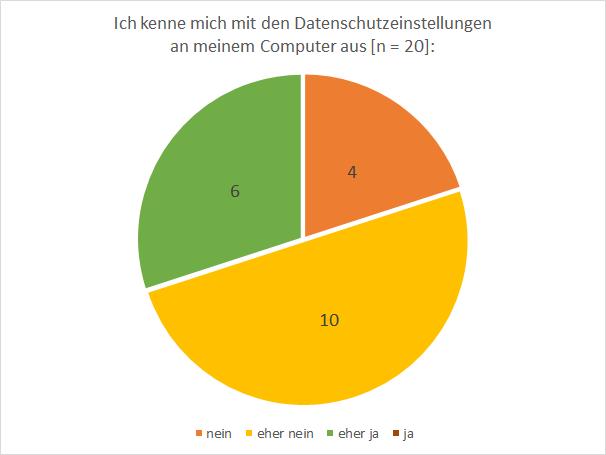 datenschutzeinstellungen_rechner.png